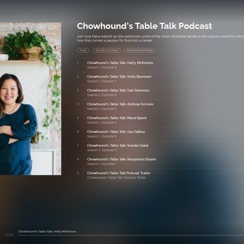 Chowhound's Table Talk